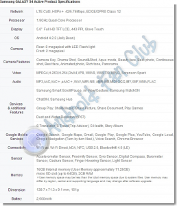 Samsung Galaxy S 4 Active Waterproof android smartphone specs sheet