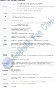 Detailed Samsung Galaxy S 4 Zoom Specs Sheet
