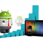 android-horizon-is-too-high-progessing-rapidly