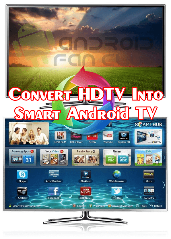 convert pdf to html android